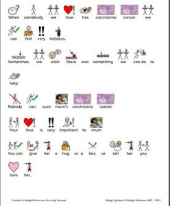 A widgit symbol social story describing cancer, and how the person cannot cure their mum – but can help her in other ways. This is told through pictures and brief text.